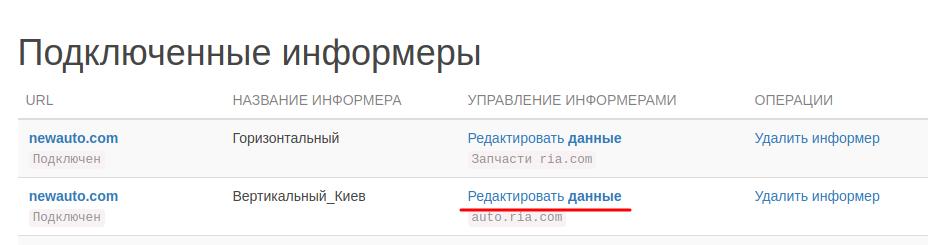 страница подключенные информеры